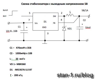 Схема блока питания для питания видеокамеры Axis M1011
