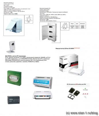 Набор комплектующих для реализации удаленного видеонаблюдения