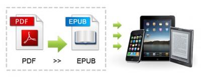 Конвертация .pdf в .epub