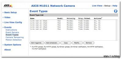 Настройка расписания отсылки сообщений от видеокамеры