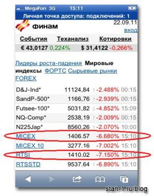 Падение рынков РТС и ММВБ 22.09.2011