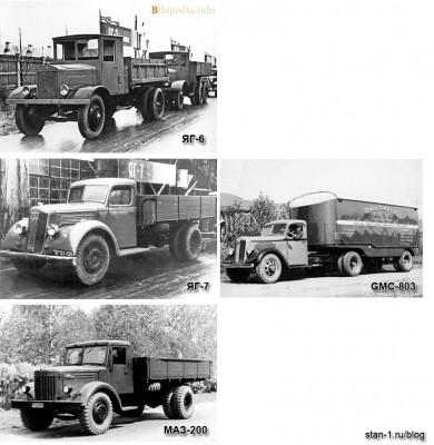 Эволюция МАЗ-200 с прототипом GMC-803