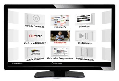 Окно управления телевидением от Neuf