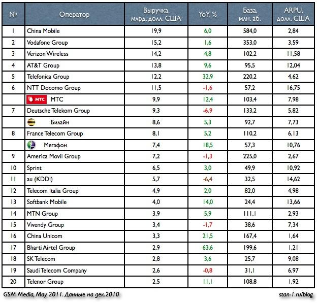 Список туроператоров россии по рейтингу