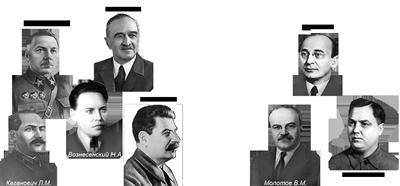 Состав Политбюро СССР - две противоборствующие группировки во главе со Сталиным и Молотовым