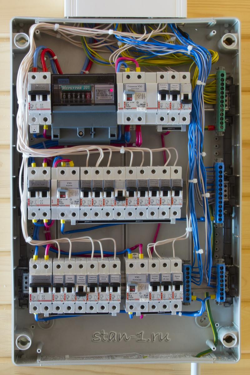 Фото схемы электрощитка